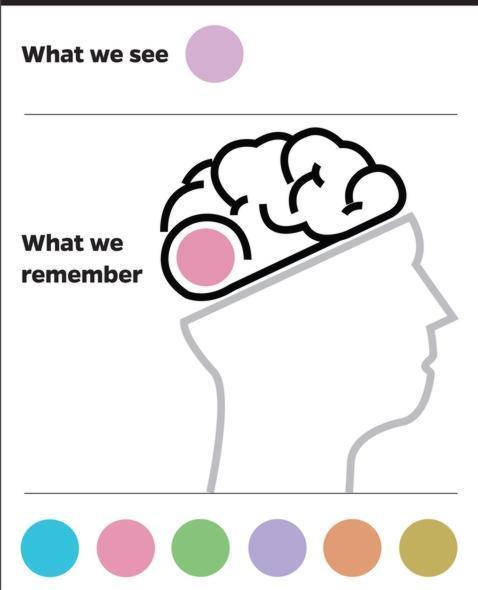 Nuestro cerebro no es capaz de recordar algunos colores