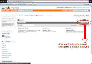 Como colocar o google analytic no blog,google analytics