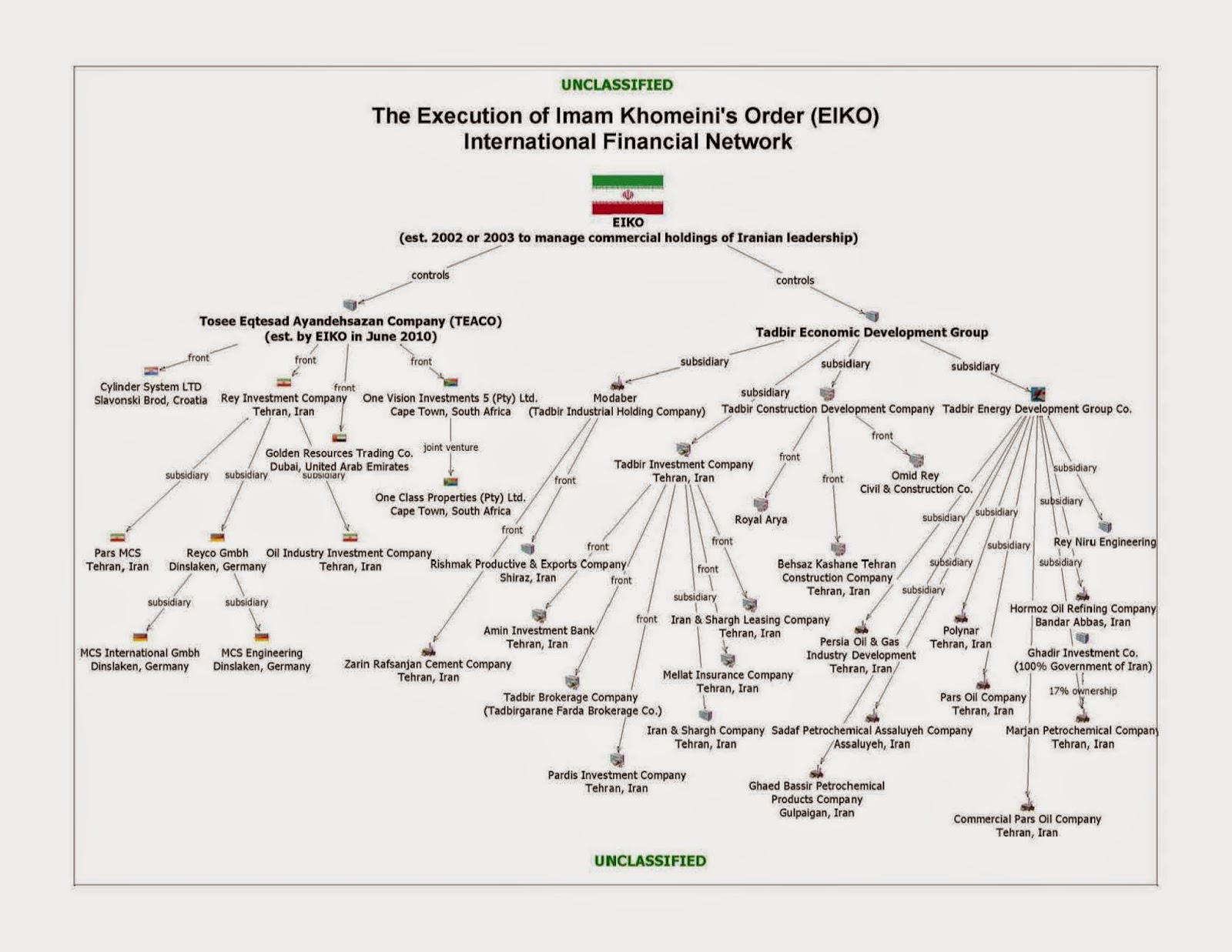 Asset Khamenei Rahbar Iran Syiah