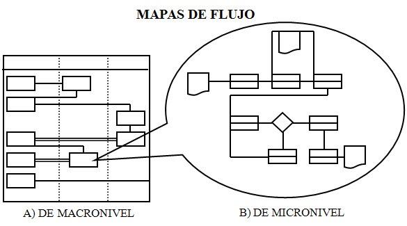 avibert  el diagrama de flujo gesti u00f3n para la calidad