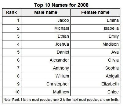 Black girl nicknames