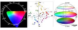 Introducción Teoría de color