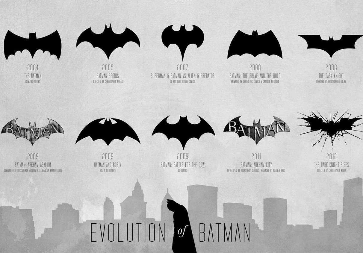 Batman: An Illustrated Evolution by Cathryn Laver