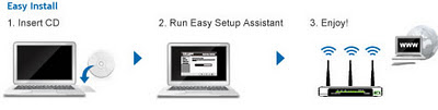 TP LINK TL-WR1043ND, Penggunaan Yang Mudah