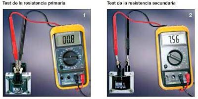 Para medir las bobinas de encendido de los autos