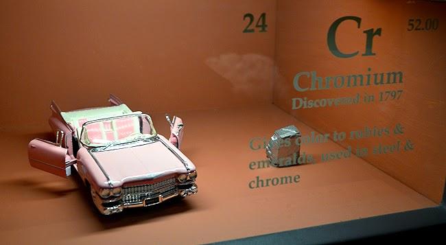 Tellus Science Museum, Periodic Table of Elements, Chromium