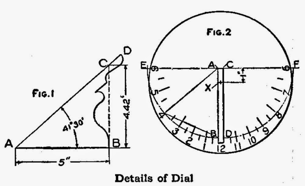 how to set a sundial ency123