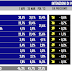 Sondaggio Tecnè per SKY TG24 sulle intenzioni di voto degli italiani