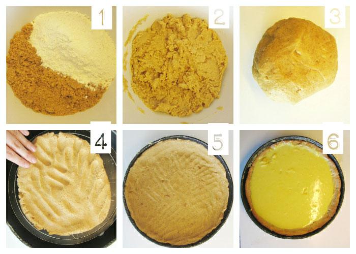 Fotografías paso a paso de la receta de la tarta de limón o lemon pie