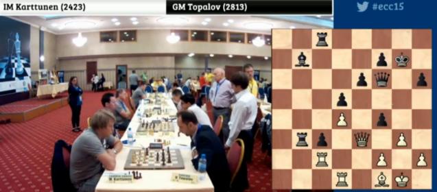 Coupe d'Europe d'échecs : Veselin Topalov