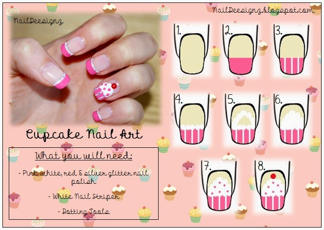 http://naildeesignz.blogspot.co.uk/2013/06/cupcake-nails.html