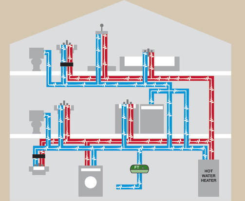 latest plumbing tips plumber thoughts hot water recirculation systems rh plumbingtipsplumberthoughts com Supply Hot Water Recirculation Diagram piping diagram for domestic hot water recirculation