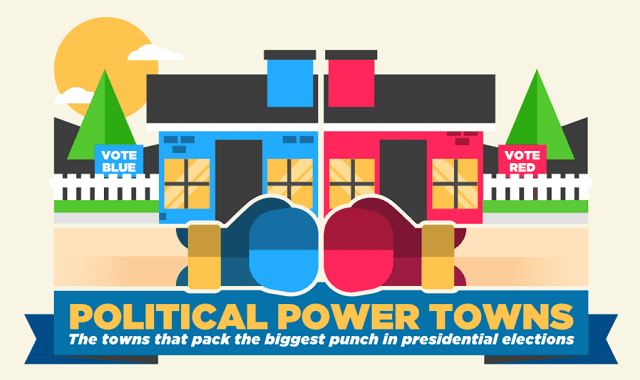 Political Power Towns