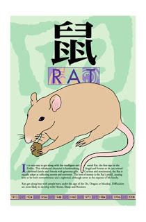 Rat Chinese Horoscope 2014
