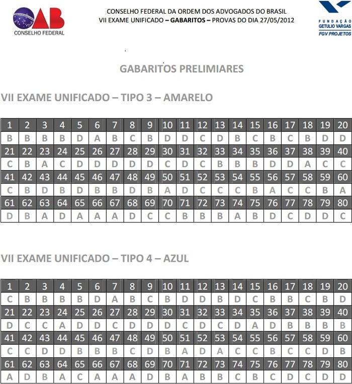Gabarito+VII+exame+2 2014 google img   Gabarito do VII Exame de Ordem da OAB 2012