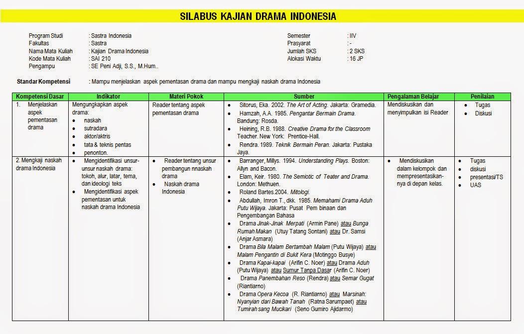 Download Silabus Alqur An Hadits Untuk Madrasah Aliyah Pengetahuan Agama Islam
