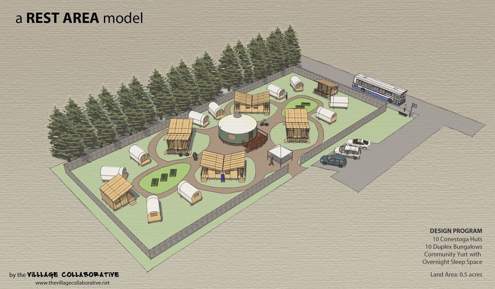 Eugene 39 s homeless solutions ecology tent city urbanism for Best village house designs