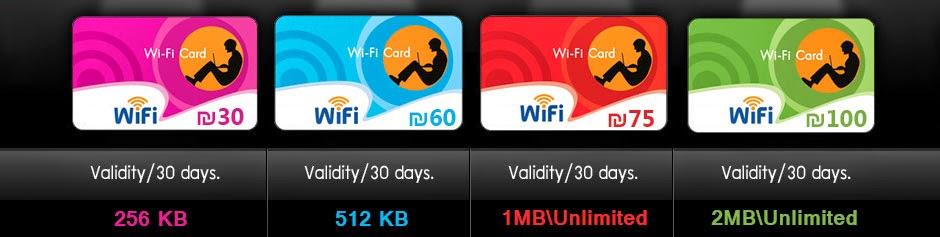 internet price
