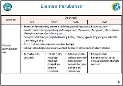 27B8 IntelR 82801GBM ICH7 M U LPC Interface Controller
