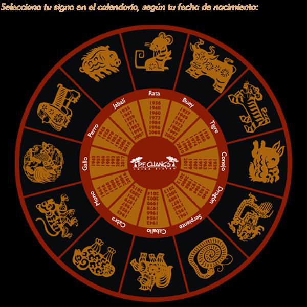 Horoscopo Chino Animales