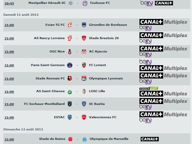 voir programme retransmission tv de toute les journées Ligue 1 en ...