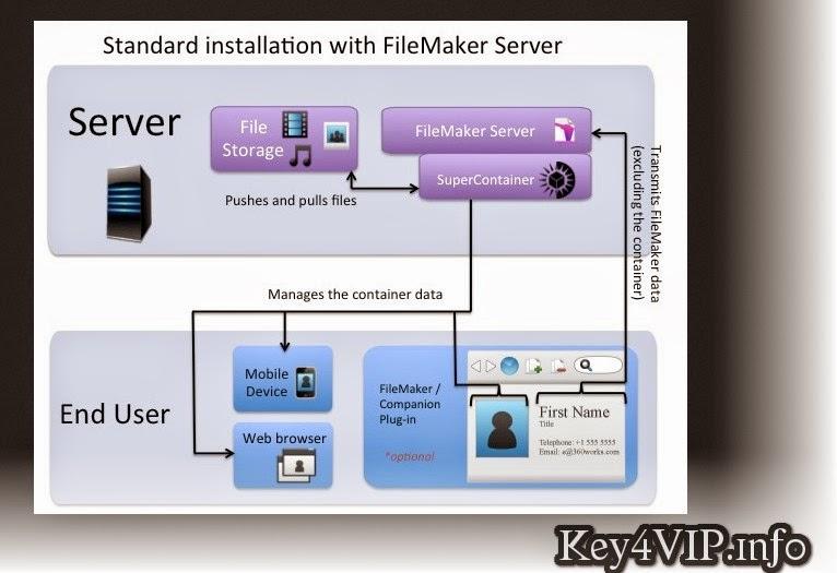 FileMaker.Server.Advanced.13.0.9.905 Full Key Download,Phần mềm quản lý tất cả về cơ sở dữ liệu
