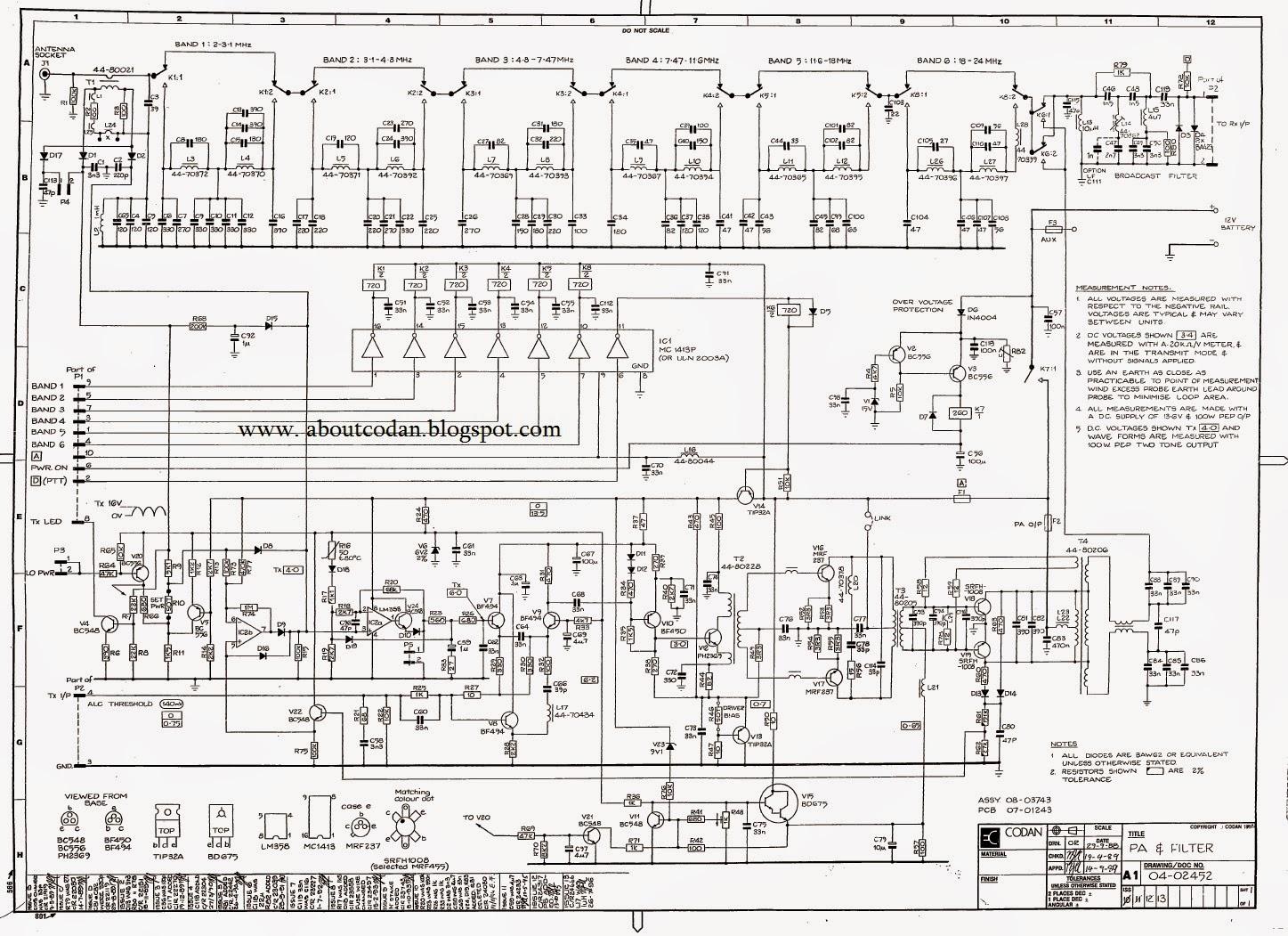 Everything about CODAN: CODAN 9480 Power Amplifier & Filter ...