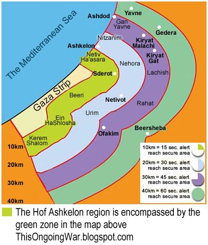 Distance between the gaza strip and ashkelon