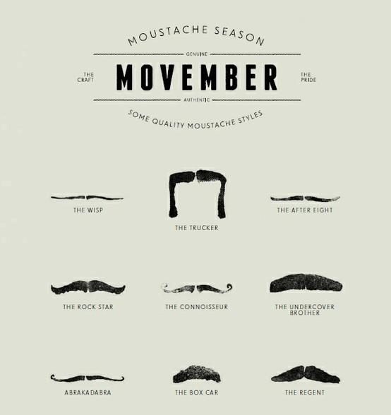 Movember Moustache poster