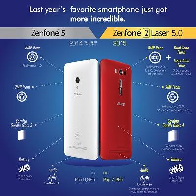 ASUS Zenfone Comparison
