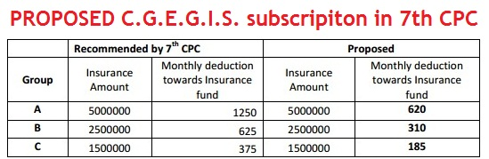 proposed+cgegis+subscription+by+IRTSA