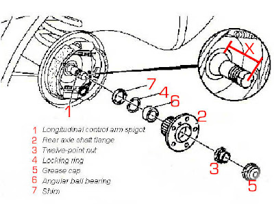Suspension System also SpecEN together with  on bearing greaser