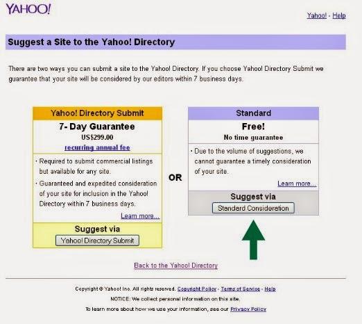 Daftarkan Blog Ke Yahoo Directory