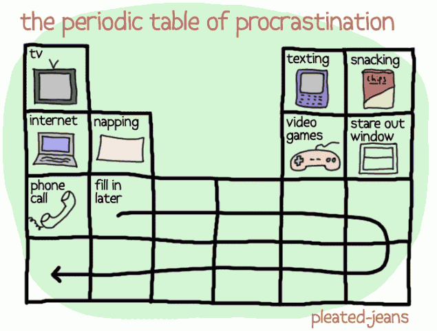 Sober in a nightclub the periodic table of procrastination for 10 on the periodic table