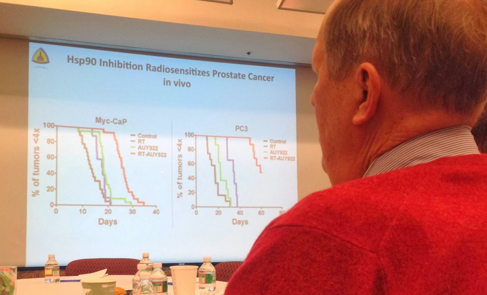 brady urology at johns hopkins hospital 2014 based on available preclinical data dr tran theorizes that hsp90 inhibition will be a potent tumor specific radiosensitizer for prostate cancer and