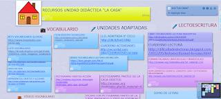 """<a href=""""http://linoit.com/users/lucilogo/canvases/U.D%20%22LA%20CASA%22""""></a>"""