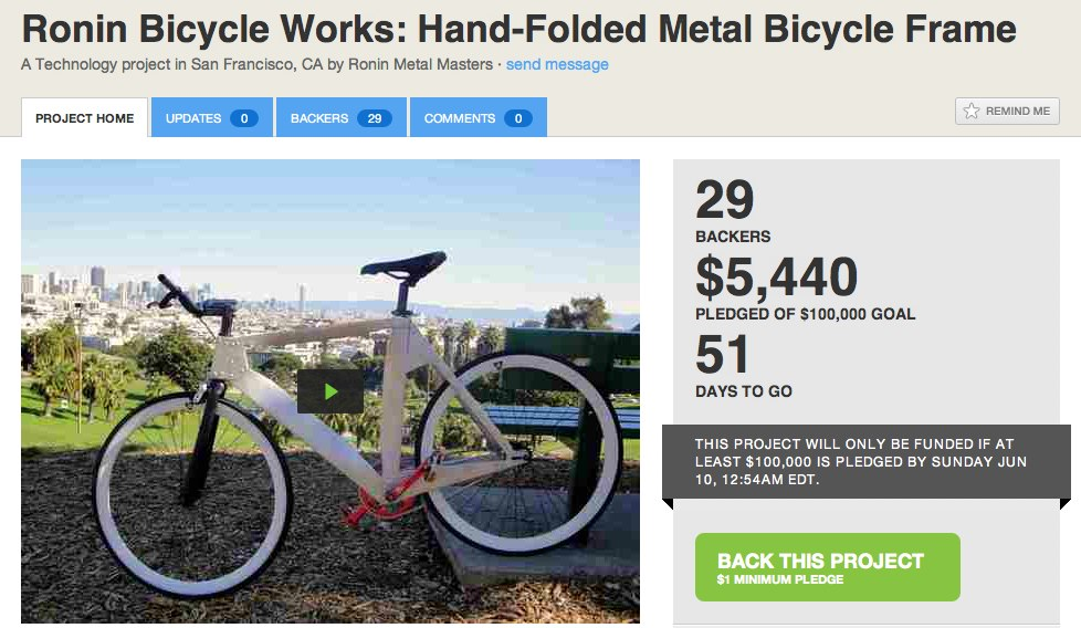 bike snob nyc hand folding it s not just for laundry anymore