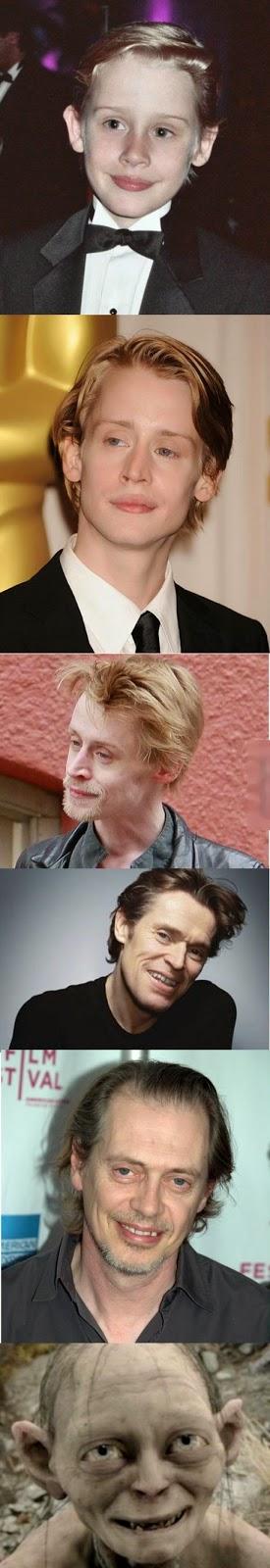 Evolução de Macaulay Culkin