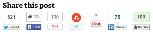 Email_Marketing_Social_Proof_Media_Sharing