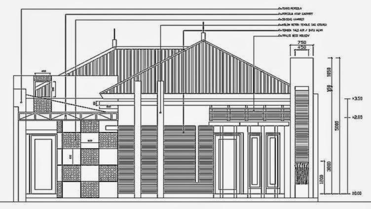 Konstruksi Rumah Minimalis Modern 1 dan 2 Lantai