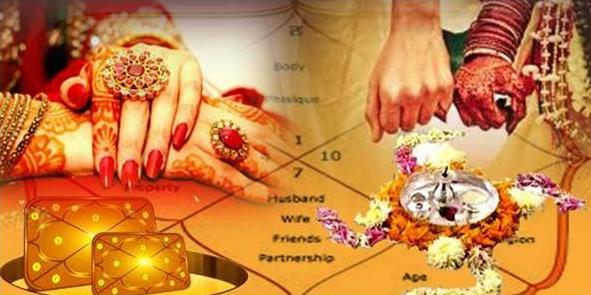 विवाह में बाधा दूर करने के उपाय