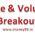 Daily Price and Volume Breakout for 10 Aug 2015
