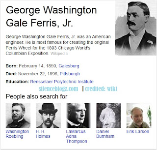 George Ferris 154th Anniversary in Google Doodle