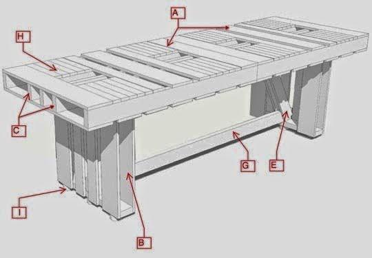 Instrucciones para hacer una mesa con for Como hacer una mesa de comedor