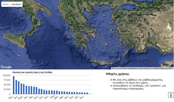http://photodentro.edu.gr/photodentro/ged20_GreekLakes_pidx0013254/