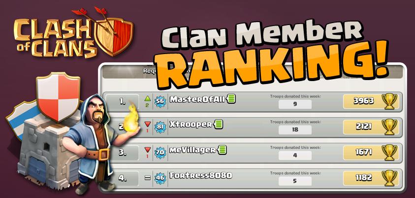 Clan members