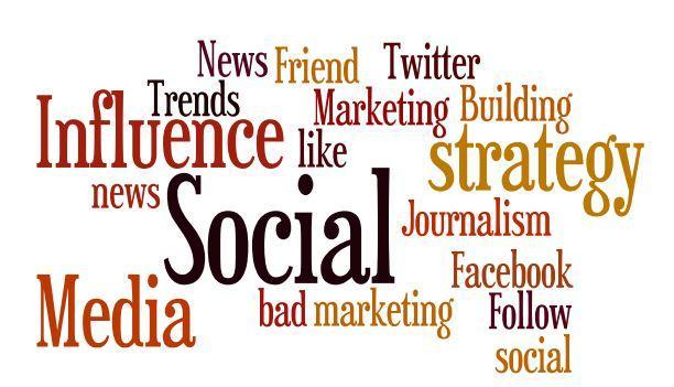 sociology and consumer society