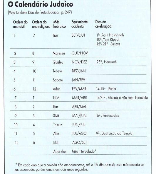 Calendario Judaico 2015   Calendar Template 2016