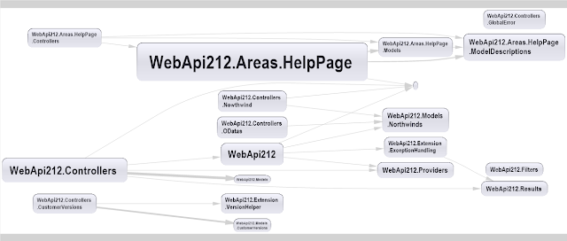 NDepend v5 Report - Dependency Graph 4