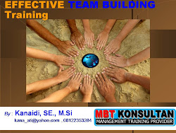The DYNAMIC OF EFFECTIVE TEAM BUILDING  Training